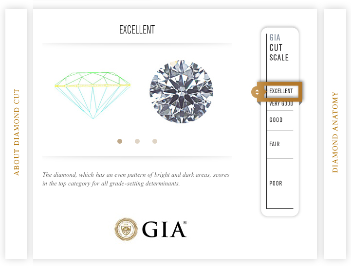 GIA-sertifikat-Excellent
