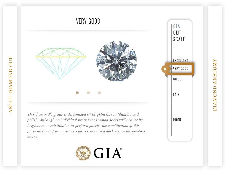 GIA-sertifikat-Very-Good