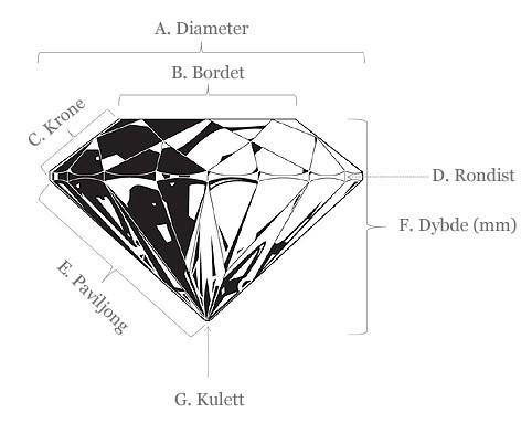 diamantens-symmetri
