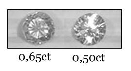 0,65ct diamant med feil symmetri ser mindre ut enn 0,50ct diamant med god symmetri